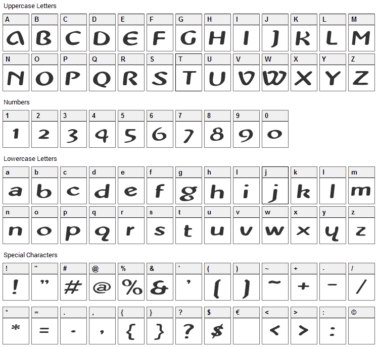 PopUp Font Character Map
