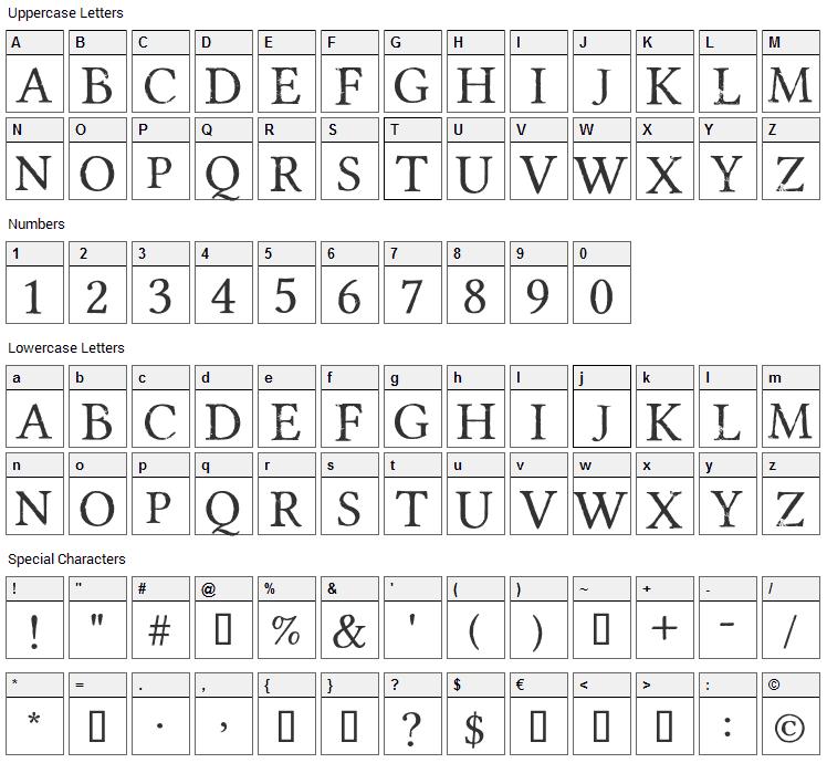 Portmanteau Font Character Map