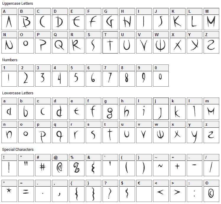 Poseidon Font Character Map