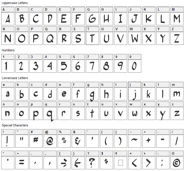 Post Human Font Character Map