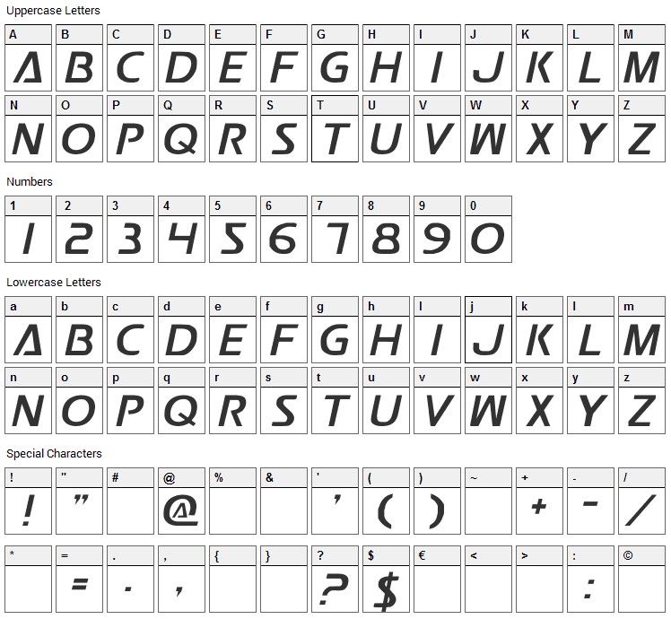 Postmaster Font Character Map