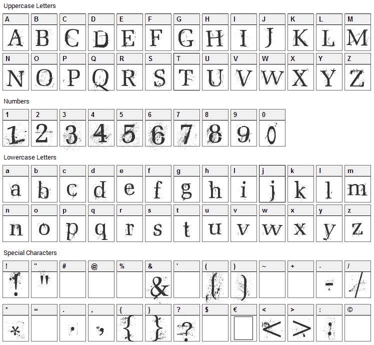 Postnuclear Font Character Map