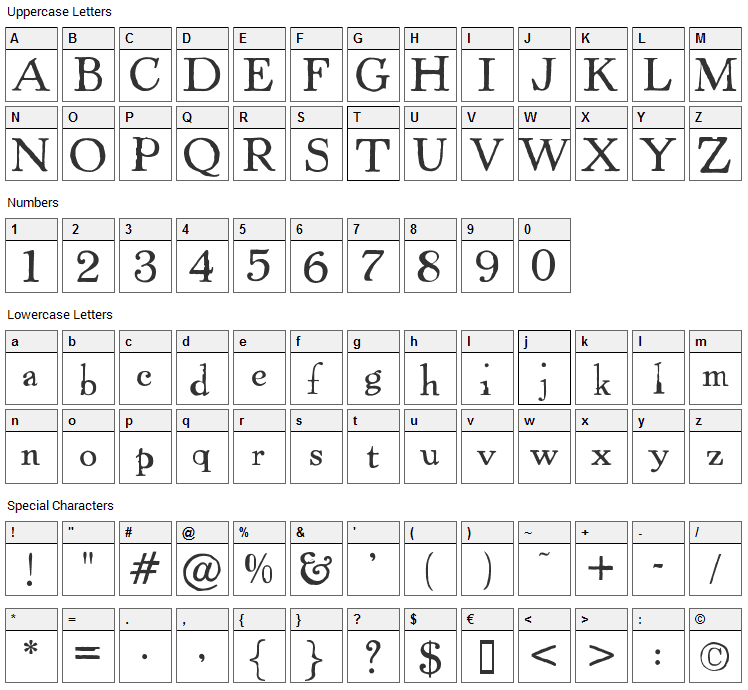 Powell Antique Font Character Map