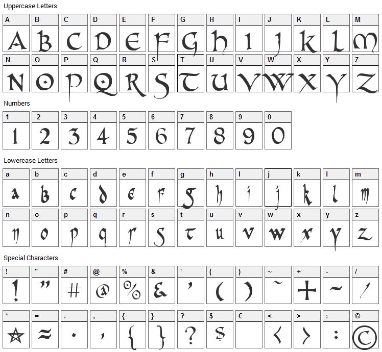 PR Celtic Narrow Font Character Map