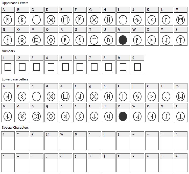 PR Runestones 2 Font Character Map