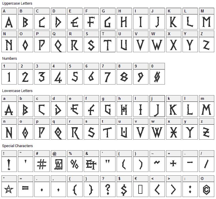 PR Viking Font Character Map