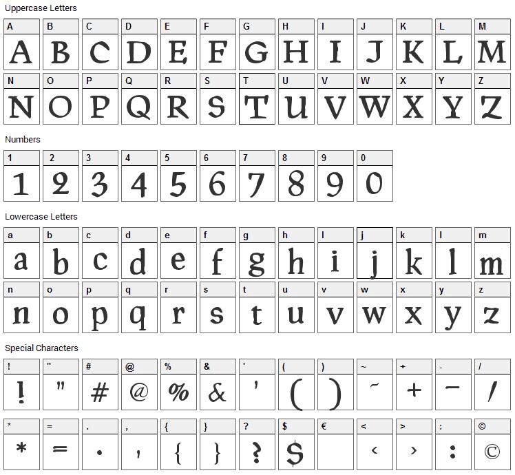 PragRoman Font Character Map