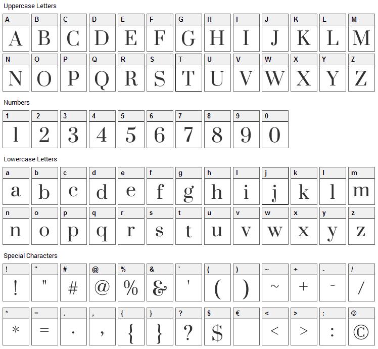 Prata Font Character Map
