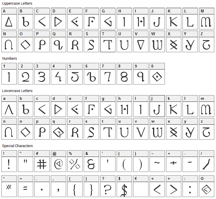 Presley Press Font Character Map