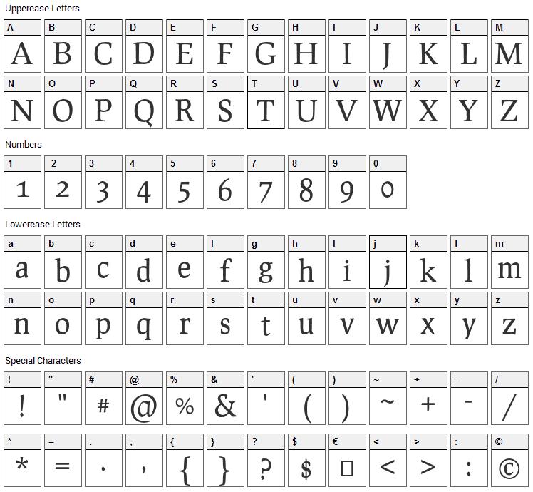 Prociono Font Character Map