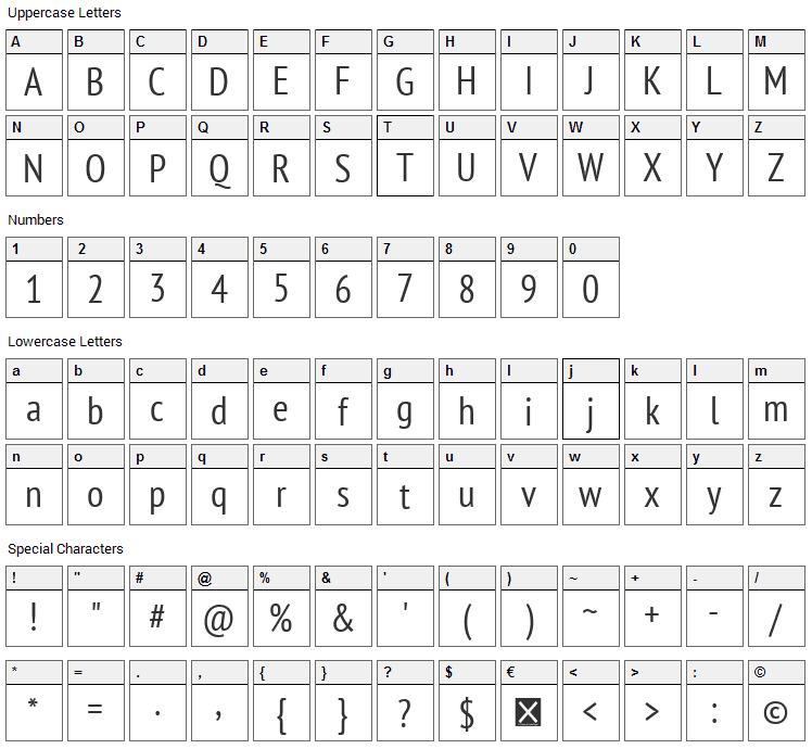 PT Sans Narrow Font Character Map