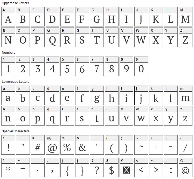 PT Serif Font Character Map