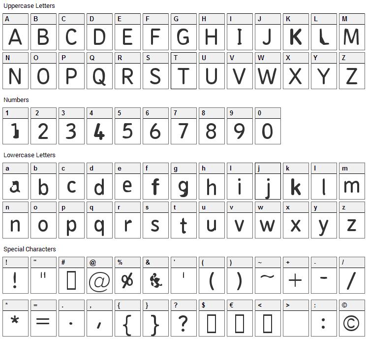 Pungen Font Character Map