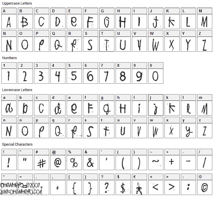 Puoli Ihminen Font Character Map