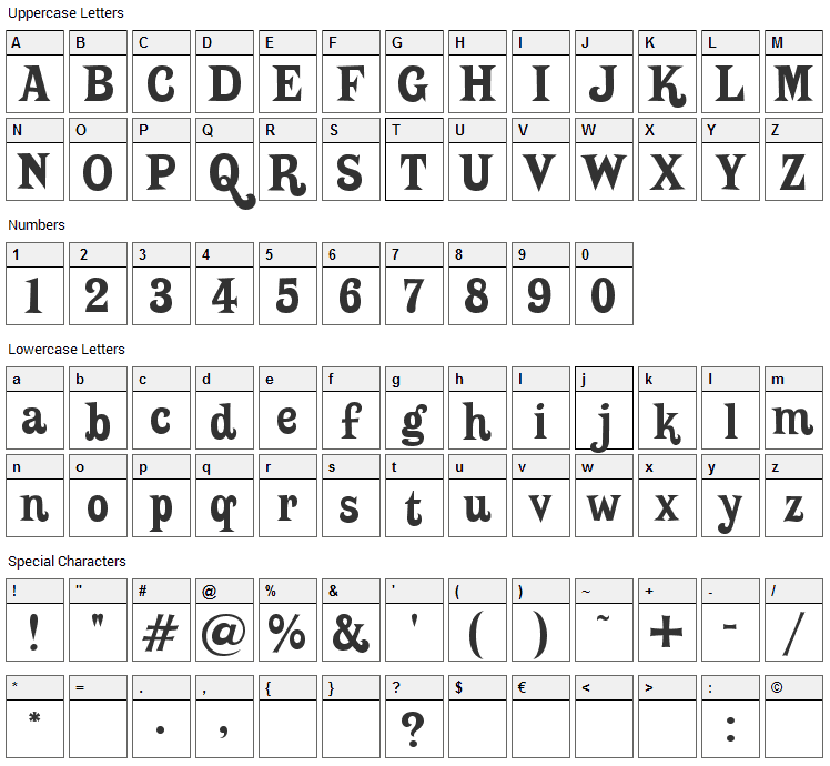 Putain Font Character Map