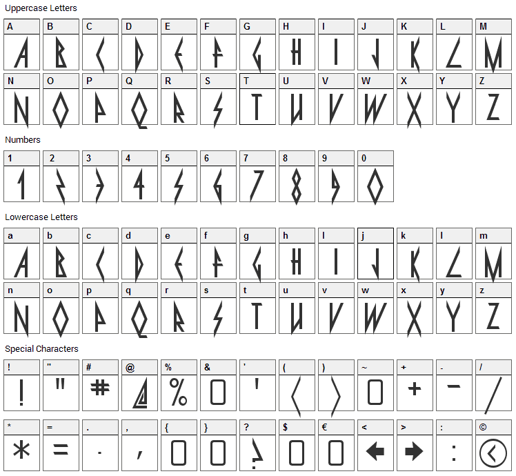 Pyrite Font Character Map