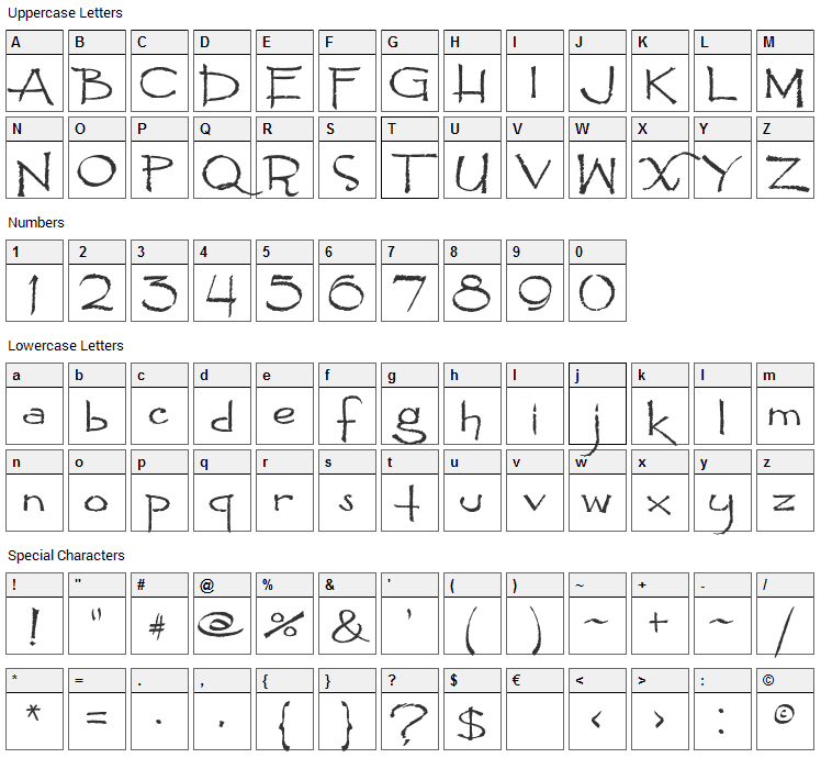 Pyrite Scrypt Font Character Map
