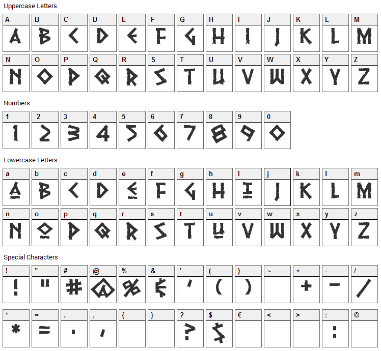 Pythia Font Character Map