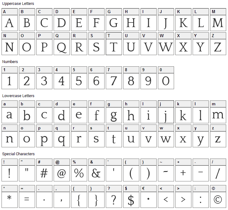 Quattrocento Font Character Map