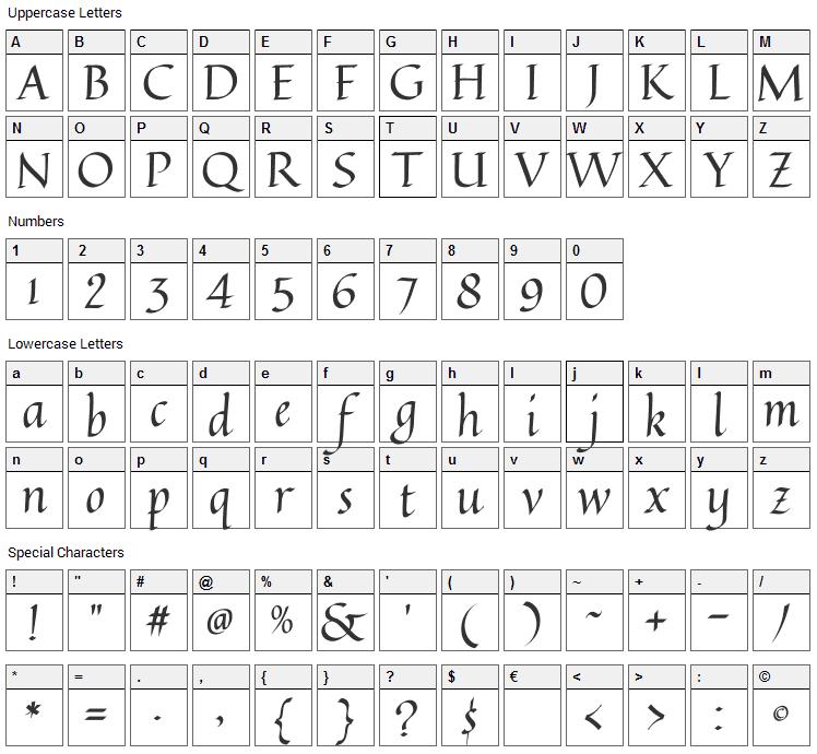 Quintessential Font Character Map