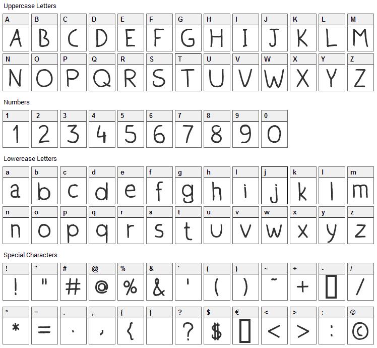Quixeramobim Font Character Map