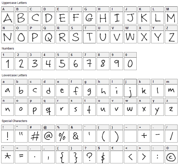 Rabiohead Font Character Map