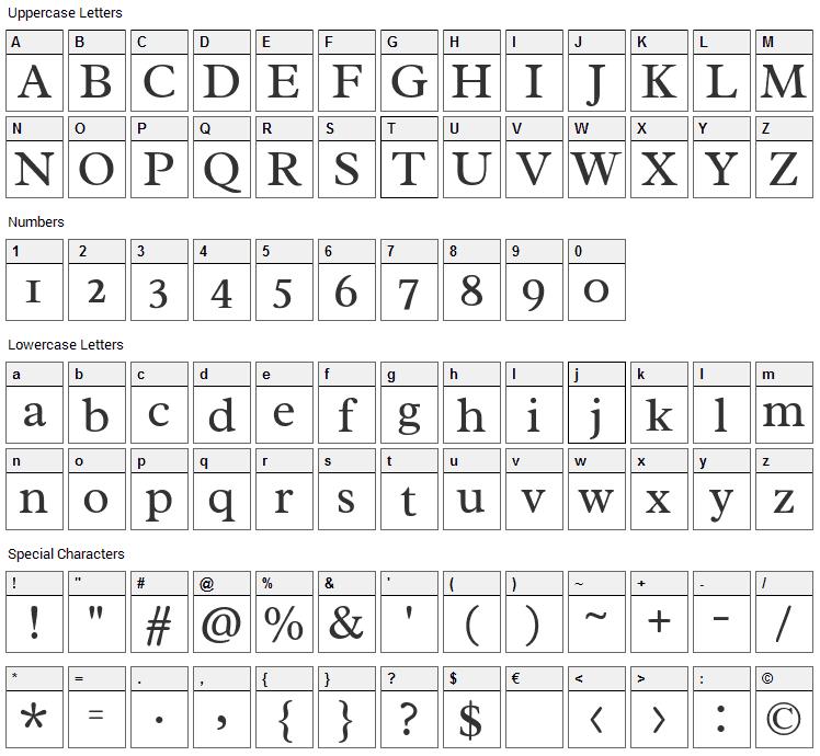 Radley Font Character Map