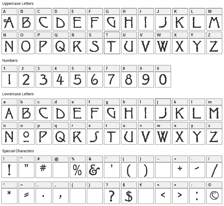 Ragged Font Character Map
