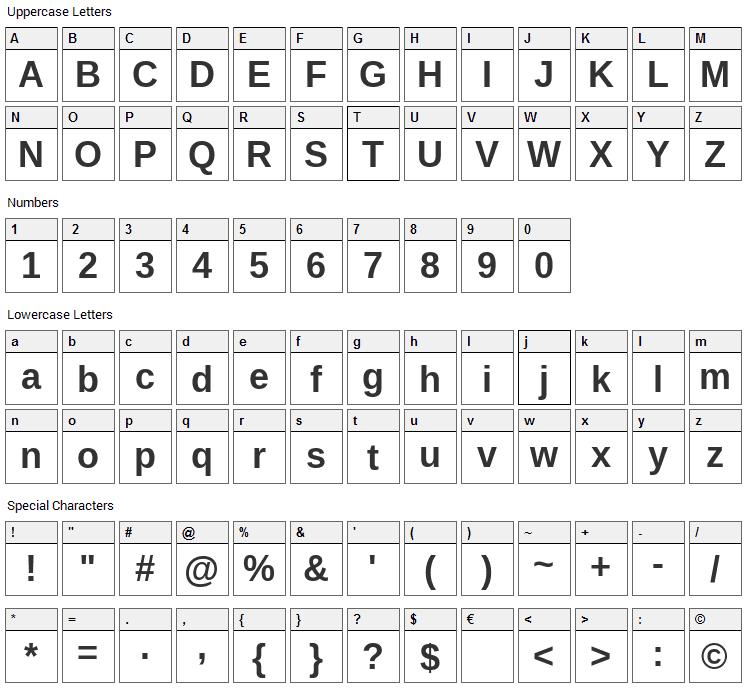 Ramabhadra Font Character Map