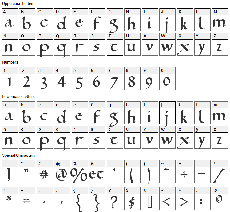 Ramsey Font Character Map