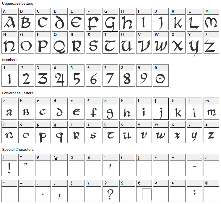 Rane Insular Font Character Map