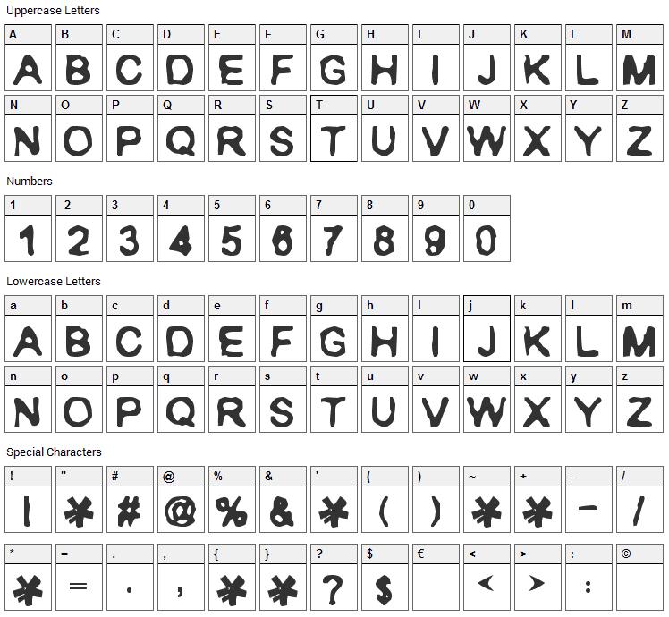 Ranxerox Font Character Map