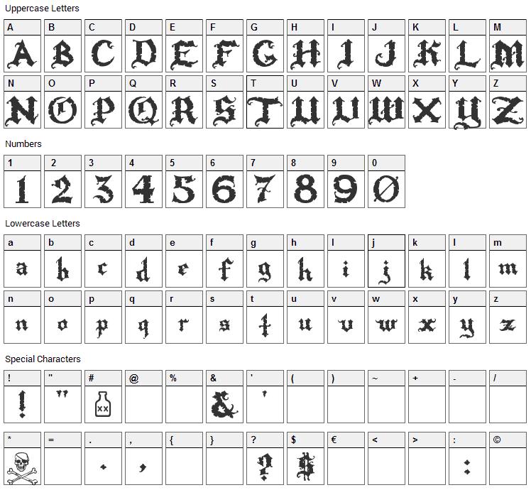 Rapscallion Font Character Map