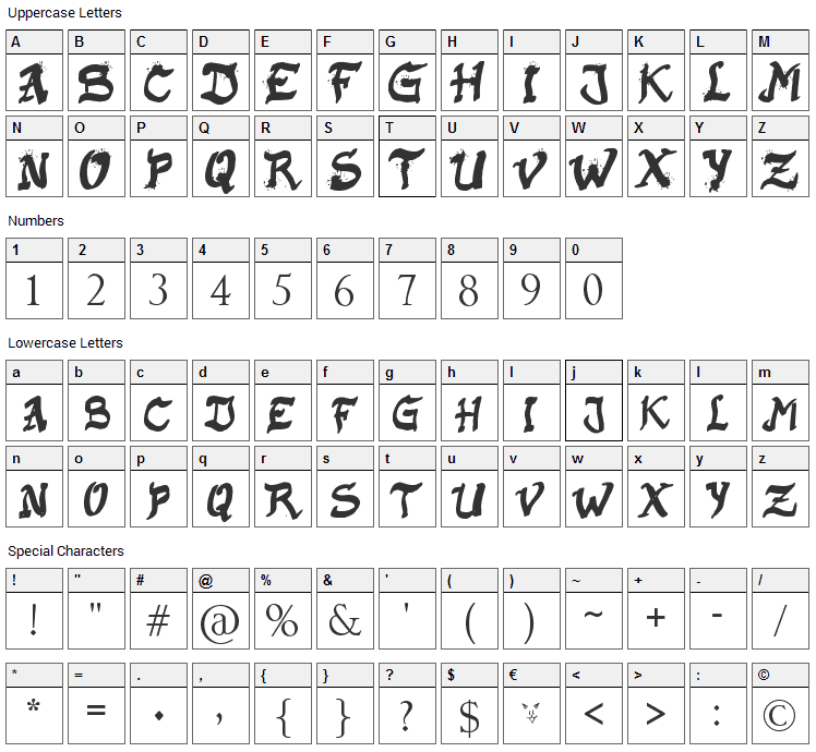 Raslani Kaplash Font Character Map