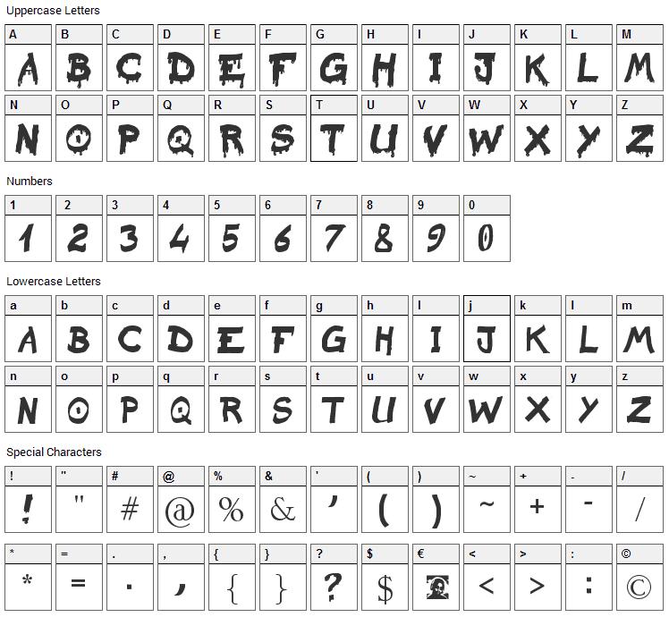 Raslani Sanguinar Kaeser Font Character Map
