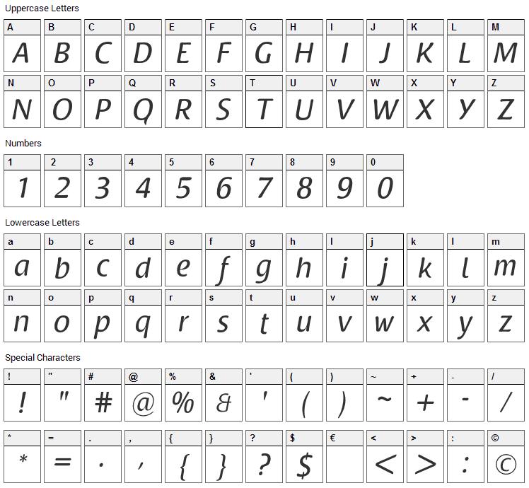 Raspoutine Font Character Map
