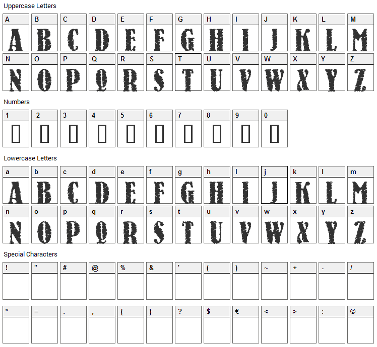 Raven Font Character Map