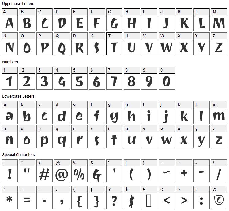 Ravi Prakash Font Character Map