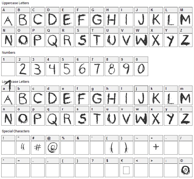 Rayando Font Character Map