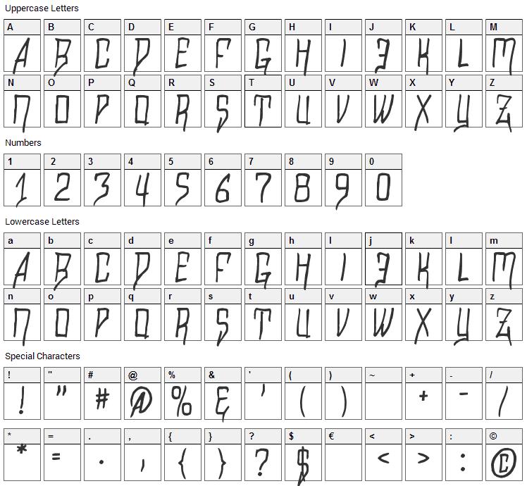 Razalgur Font Character Map