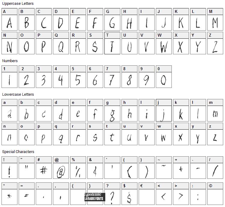Razor Keen Font Character Map