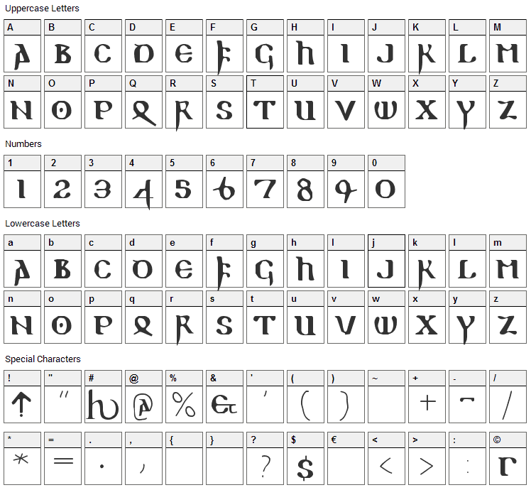 Readable Gothic Font Character Map