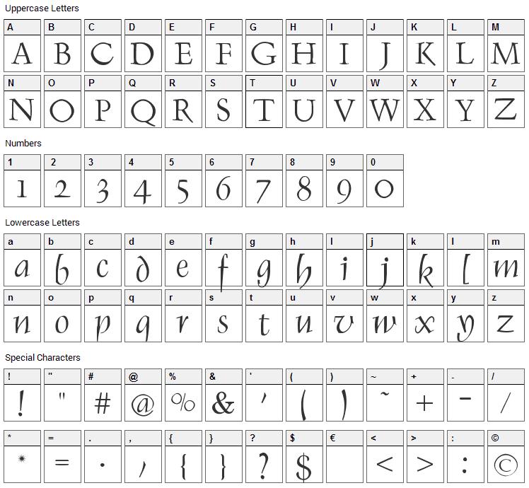 Renaiss Italic Font Character Map