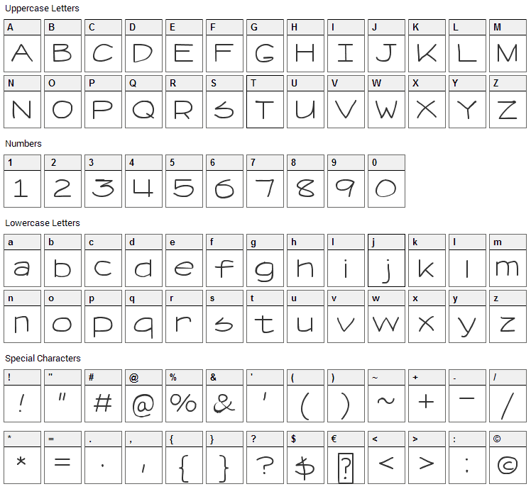 Retrievse Font Character Map