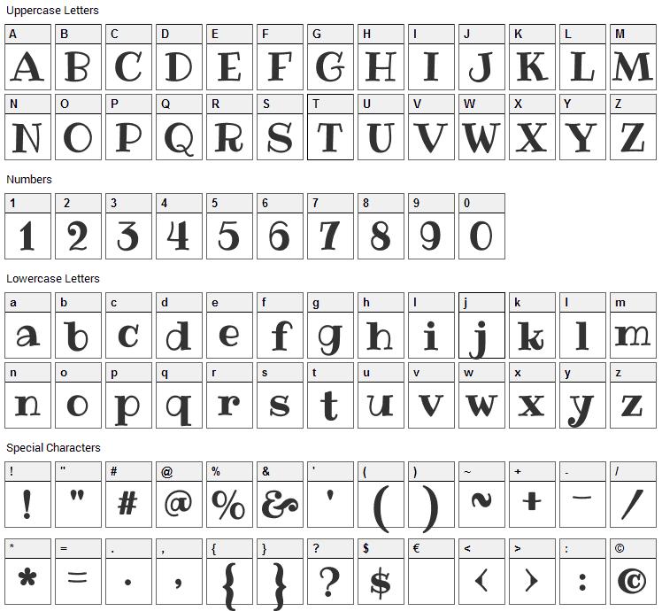Ribeye Font Character Map