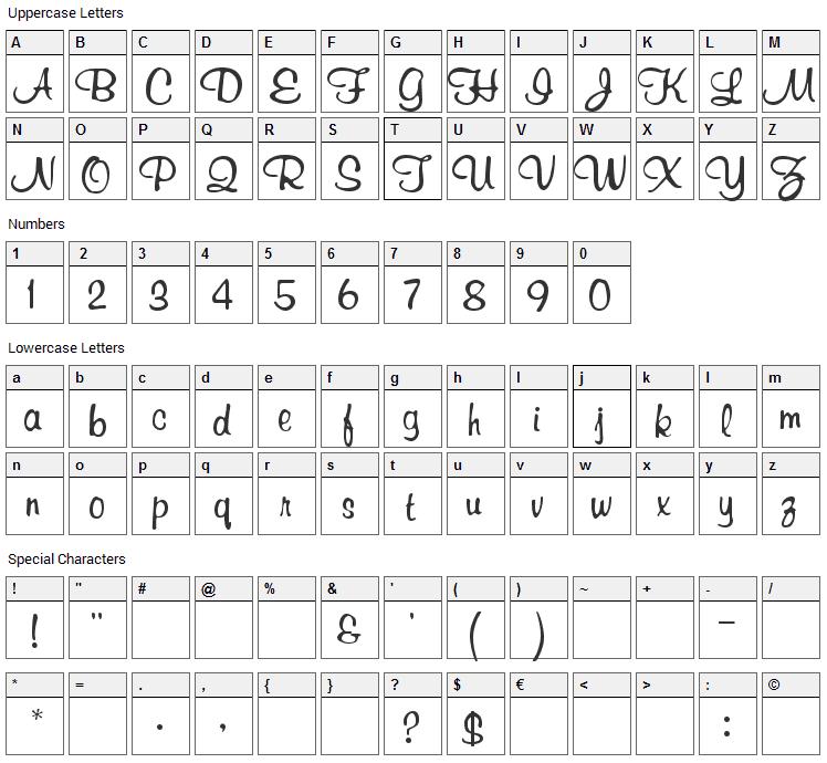 Richard Murray Font Character Map