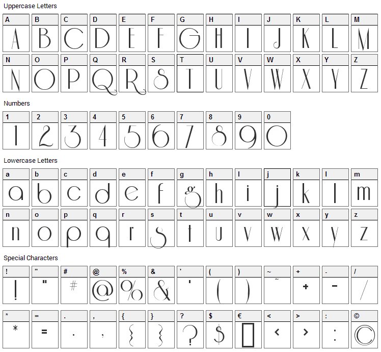 Riesling Font Character Map