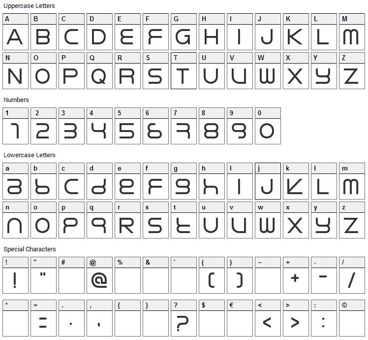 Rikos Font Character Map