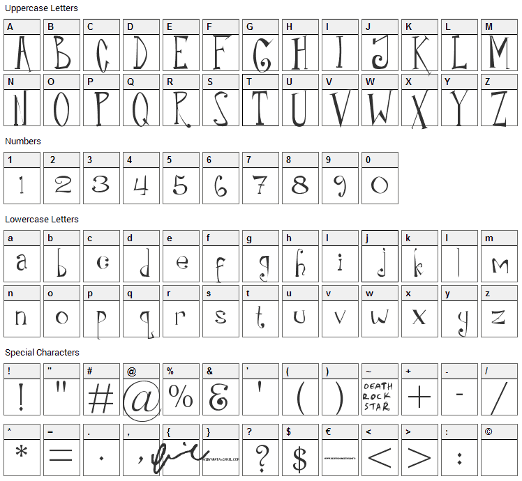 Rilo Font Character Map