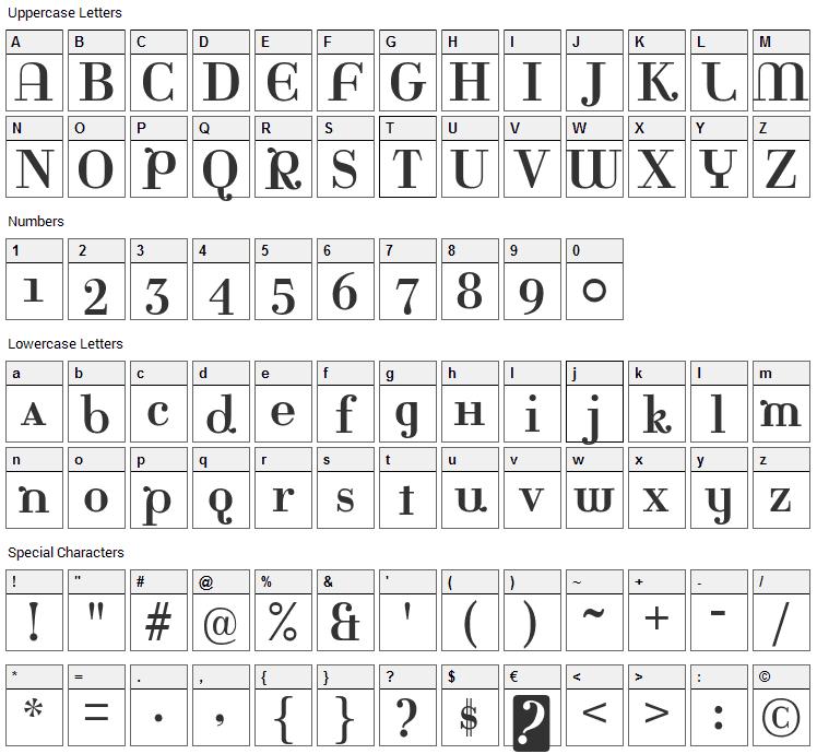 Rina Font Character Map